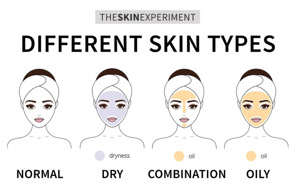 نوع پوست خود را تشخیص دهید